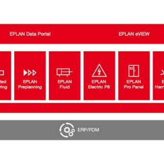 EPLAN Project